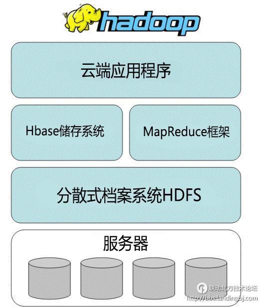 Hadoop.jpg