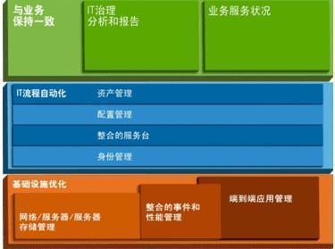 北京联动北方科技有限公司